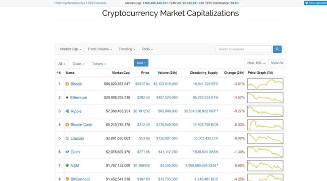 -c-cryptocurrency-market-capitalizations-_-coinmarketcap